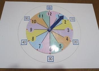 時計長い針2.JPG